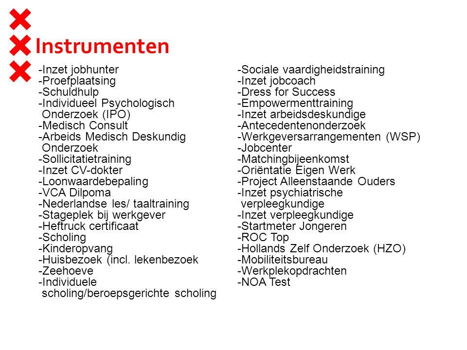 Instrumenten -Inzet jobhunter -Proefplaatsing -Schuldhulp -Individueel Psychologisch Onderzoek (IPO) -Medisch Consult -Arbeids Medisch Deskundig Onderzoek -Sollicitatietraining -Inzet CV-dokter -Loonwaardebepaling -VCA Dilpoma -Nederlandse les/ taaltraining -Stageplek bij werkgever -Heftruck certificaat -Scholing -Kinderopvang -Huisbezoek (incl.