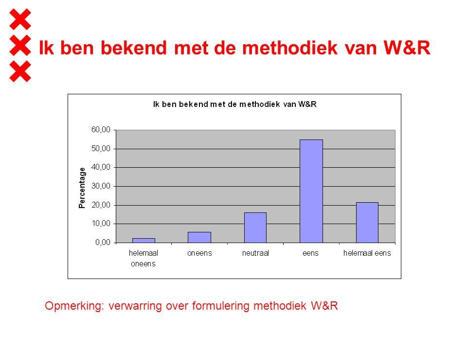 Ik ben bekend met de methodiek van W&R Opmerking: verwarring over formulering methodiek W&R