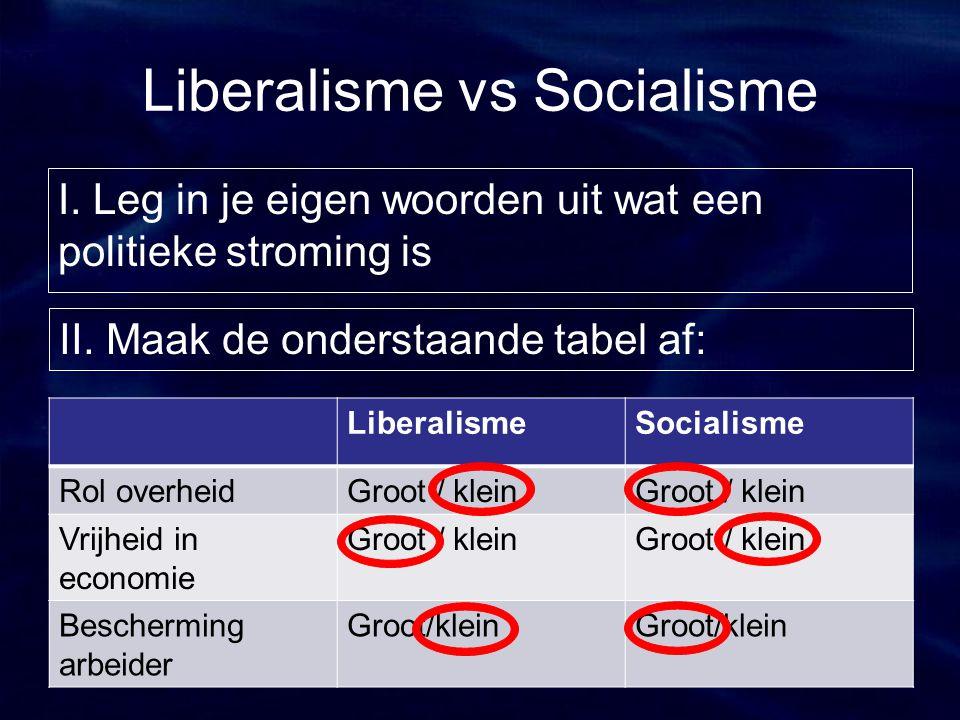 Liberalisme vs Socialisme I. Leg in je eigen woorden uit wat een politieke stroming is II. Maak de onderstaande tabel af: LiberalismeSocialisme Rol ov