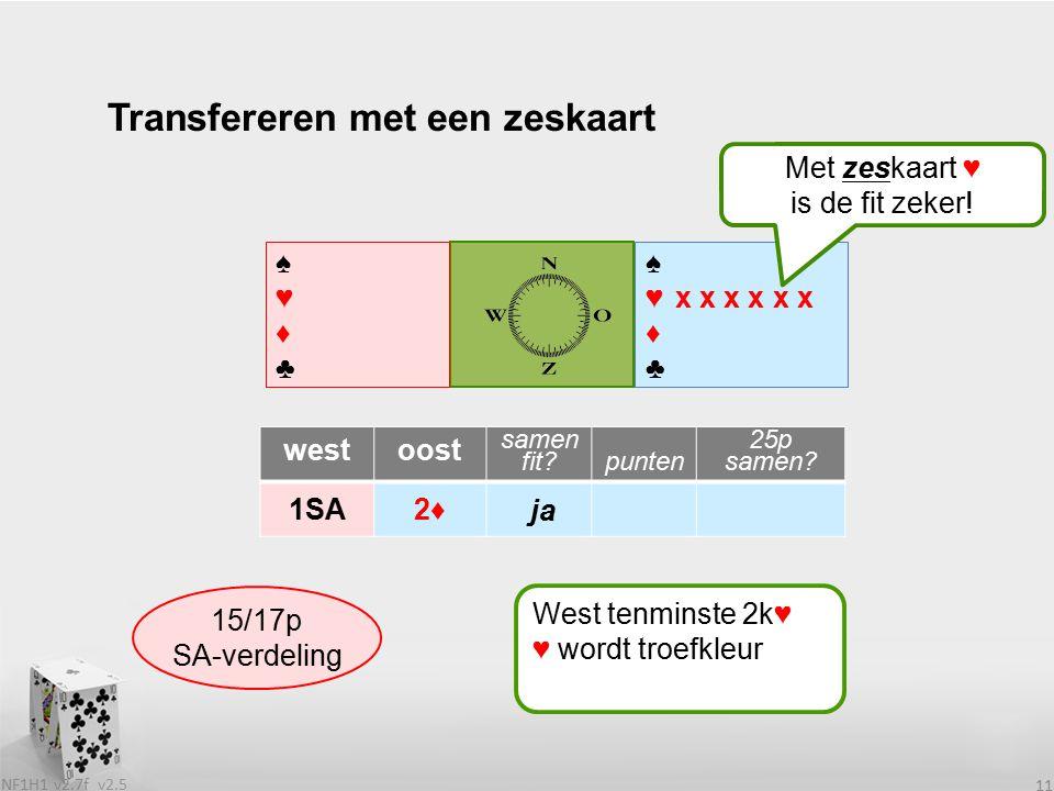 v2.5 NF1H1 v2.7f 11 ♠♥♦♣♠♥♦♣ westoost samen fit punten 25p samen.