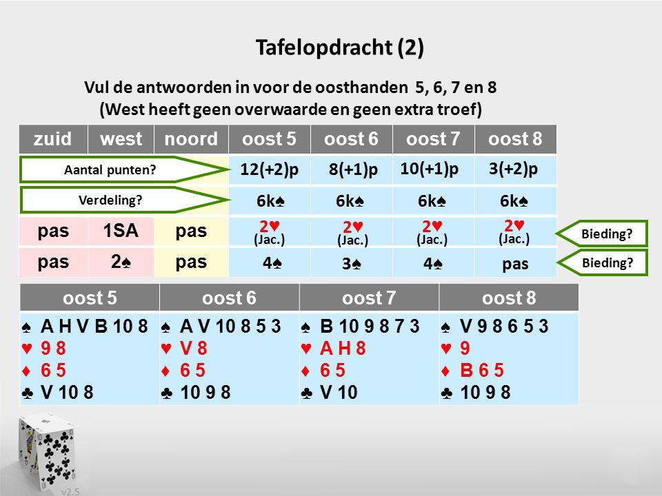 v2.5 zuidwestnoordoost 5oost 6oost 7oost 8 pas1SApas 2♠pas Tafelopdracht (2) Vul de antwoorden in voor de oosthanden 5, 6, 7 en 8 (West heeft geen overwaarde en geen extra troef) oost 5oost 6oost 7oost 8 ♠A H V B 10 8 ♥9 8 ♦6 5 ♣V 10 8 ♠A V 10 8 5 3 ♥V 8 ♦6 5 ♣10 9 8 ♠B 10 9 8 7 3 ♥A H 8 ♦6 5 ♣V 10 ♠V 9 8 6 5 3 ♥9 ♦B 6 5 ♣10 9 8 2 ♥ (Jac.) 2 ♥ (Jac.) 12(+2)p 3(+2)p10(+1)p 8(+1)p 6k ♠ 2 ♥ (Jac.) Aantal punten.