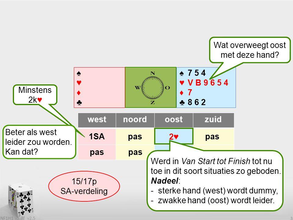 v2.5 NF1H1 v2.7f 14 ♠♥♦♣♠♥♦♣ westoost samen fit?punten 25p samen.