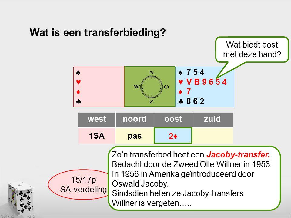 v2.5 NdF-h1 16 Na 2SA is transferprincipe op de zelfde wijze van toepassing.