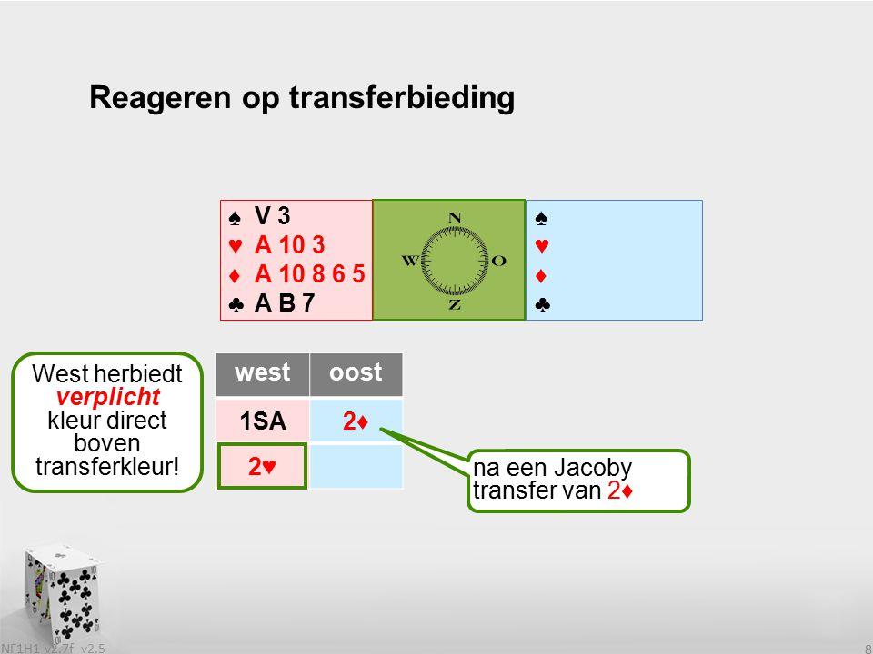 v2.5 NdF-h1 19 N.B.: Jacob Transfers na partners 1SA/2SA-opening doe je ALLEEN met lange HOGE kleuren.