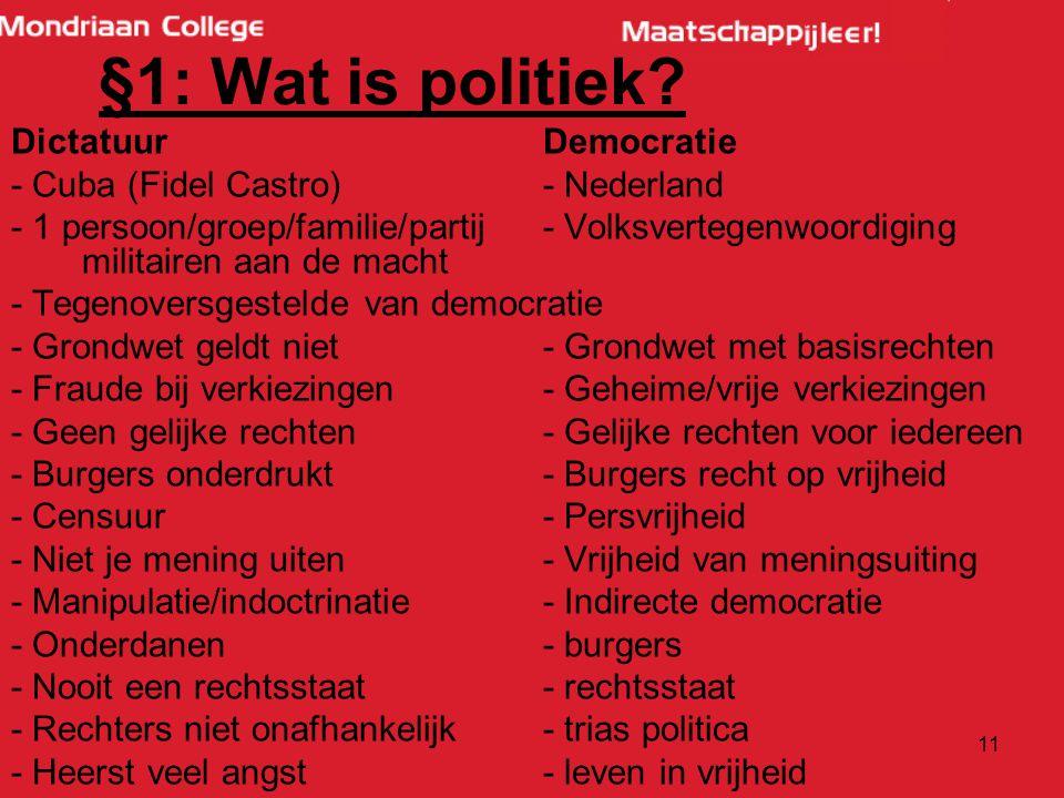 11 DictatuurDemocratie - Cuba (Fidel Castro)- Nederland - 1 persoon/groep/familie/partij - Volksvertegenwoordiging militairen aan de macht - Tegenoversgestelde van democratie - Grondwet geldt niet- Grondwet met basisrechten - Fraude bij verkiezingen- Geheime/vrije verkiezingen - Geen gelijke rechten - Gelijke rechten voor iedereen - Burgers onderdrukt- Burgers recht op vrijheid - Censuur- Persvrijheid - Niet je mening uiten- Vrijheid van meningsuiting - Manipulatie/indoctrinatie - Indirecte democratie - Onderdanen- burgers - Nooit een rechtsstaat- rechtsstaat - Rechters niet onafhankelijk- trias politica - Heerst veel angst- leven in vrijheid §1: Wat is politiek?