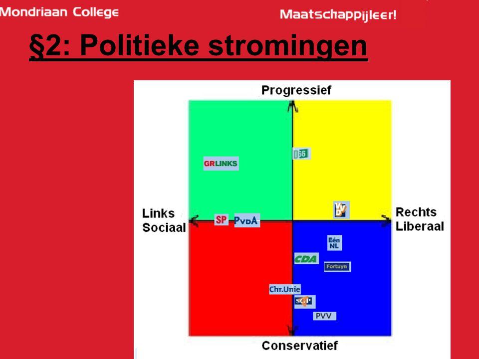21 §2: Politieke stromingen