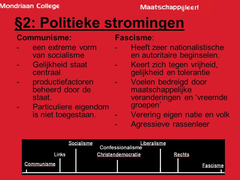 22 Fascisme: -Heeft zeer nationalistische en autoritaire beginselen.
