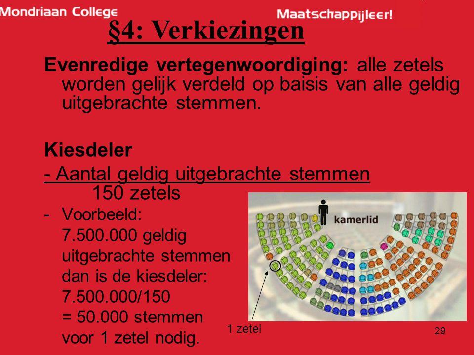 29 Evenredige vertegenwoordiging: alle zetels worden gelijk verdeld op baisis van alle geldig uitgebrachte stemmen.