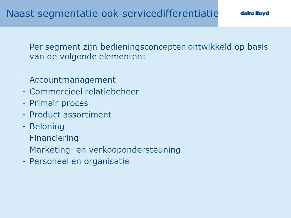 Naast segmentatie ook servicedifferentiatie Per segment zijn bedieningsconcepten ontwikkeld op basis van de volgende elementen: -Accountmanagement -Co