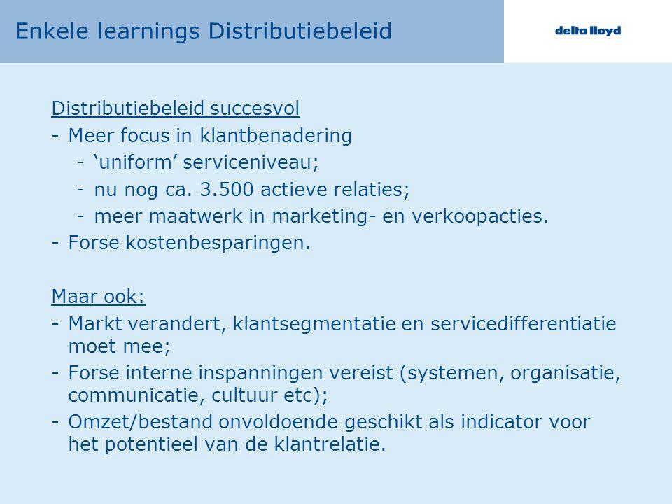 Enkele learnings Distributiebeleid Distributiebeleid succesvol -Meer focus in klantbenadering -'uniform' serviceniveau; -nu nog ca. 3.500 actieve rela