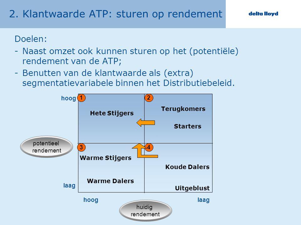2. Klantwaarde ATP: sturen op rendement Doelen: -Naast omzet ook kunnen sturen op het (potentiële) rendement van de ATP; -Benutten van de klantwaarde