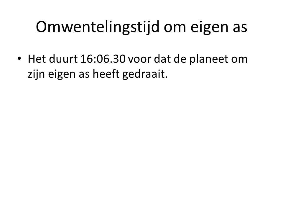 Omwentelingstijd om eigen as Het duurt 16:06.30 voor dat de planeet om zijn eigen as heeft gedraait.