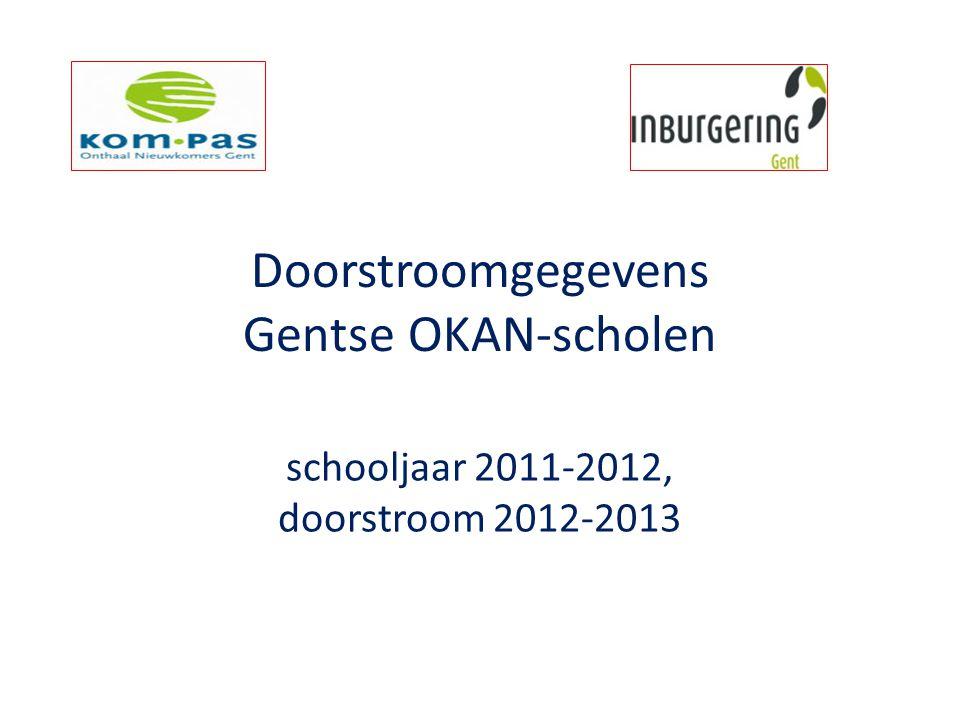Doorstroomgegevens Gentse OKAN-scholen schooljaar 2011-2012, doorstroom 2012-2013