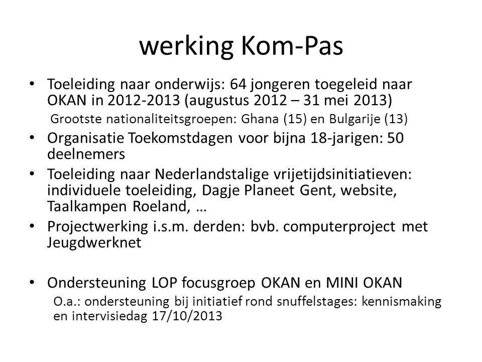 werking Kom-Pas Toeleiding naar onderwijs: 64 jongeren toegeleid naar OKAN in 2012-2013 (augustus 2012 – 31 mei 2013) Grootste nationaliteitsgroepen: