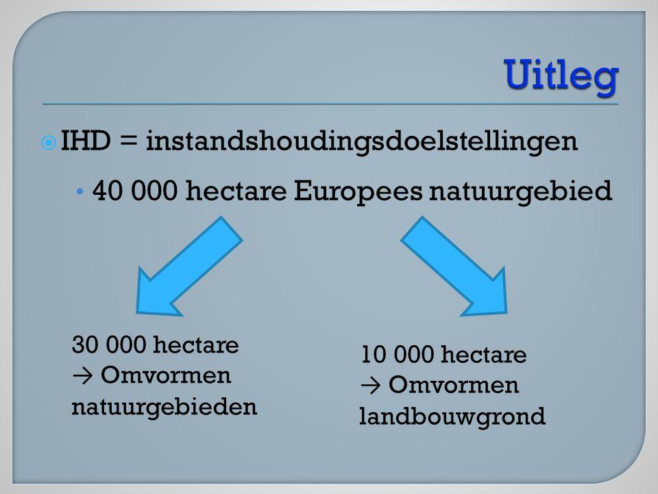  IHD = instandshoudingsdoelstellingen 40 000 hectare Europees natuurgebied 30 000 hectare → Omvormen natuurgebieden 10 000 hectare → Omvormen landbou