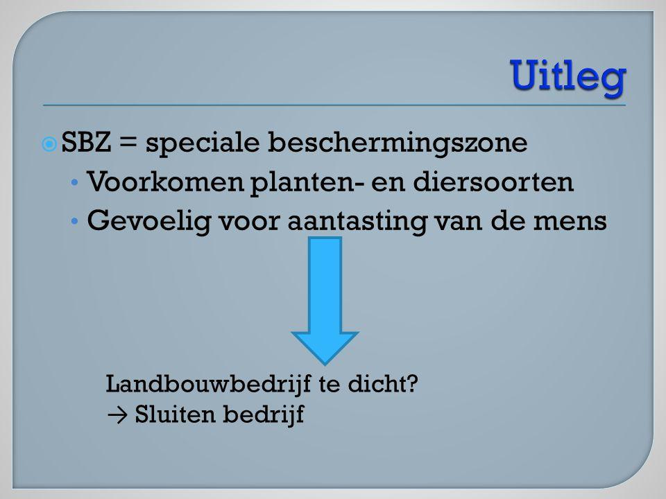  SBZ = speciale beschermingszone Voorkomen planten- en diersoorten Gevoelig voor aantasting van de mens Landbouwbedrijf te dicht? → Sluiten bedrijf