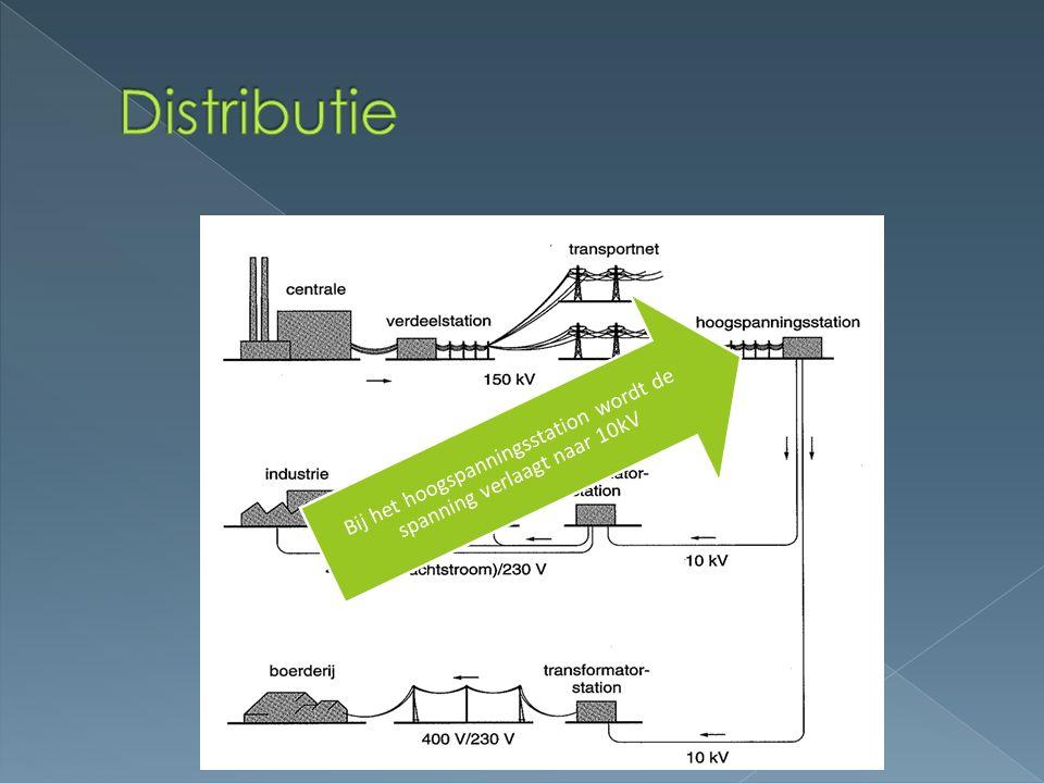 Bij de transformatorhuisjes gaat de spanning naar 230/400V. Dit is voor ons een bruikbare spanning.