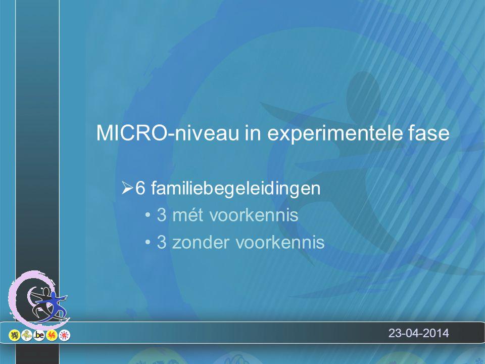 23-04-2014 MICRO-niveau in experimentele fase  6 familiebegeleidingen 3 mét voorkennis 3 zonder voorkennis