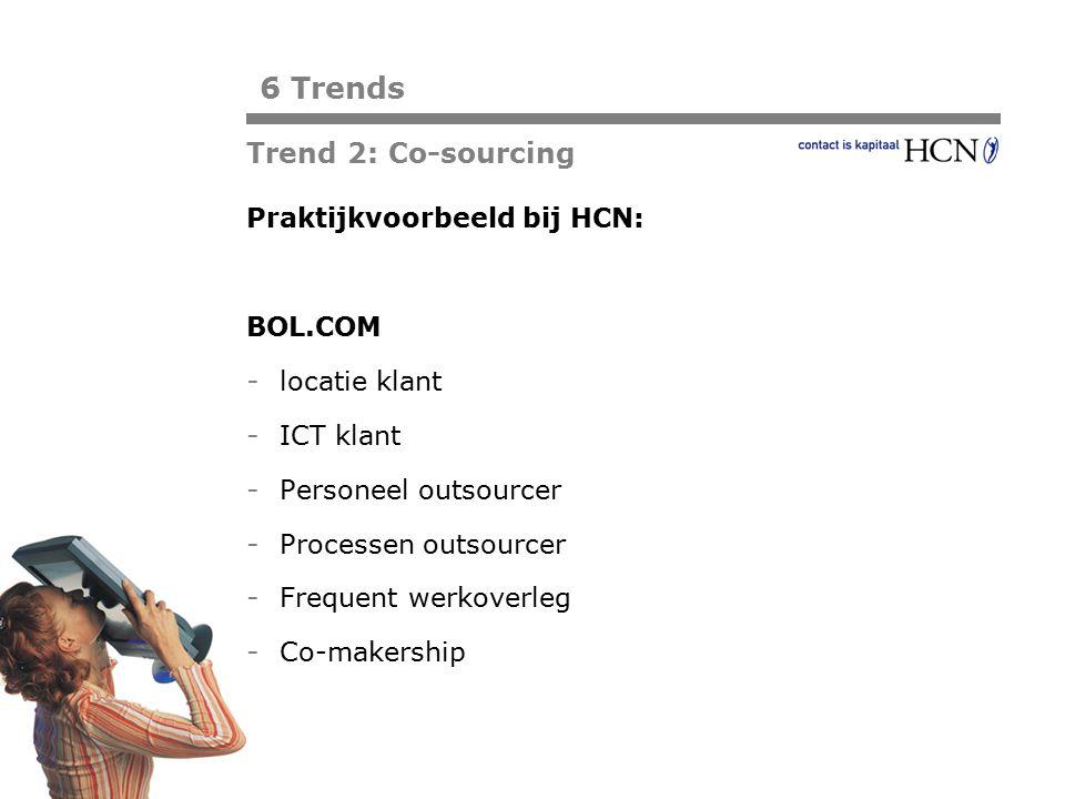 Pagina Praktijkvoorbeeld bij HCN: BOL.COM - locatie klant - ICT klant - Personeel outsourcer - Processen outsourcer - Frequent werkoverleg - Co-makers