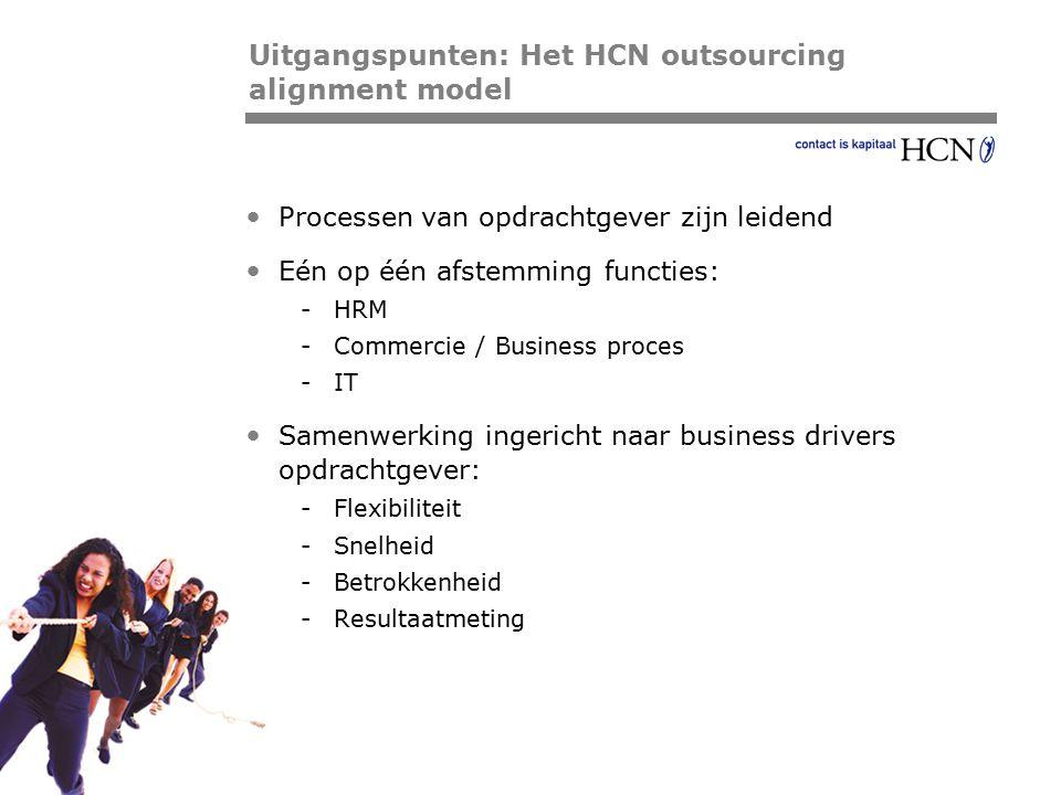 Pagina Processen van opdrachtgever zijn leidend Eén op één afstemming functies: -HRM -Commercie / Business proces -IT Samenwerking ingericht naar busi