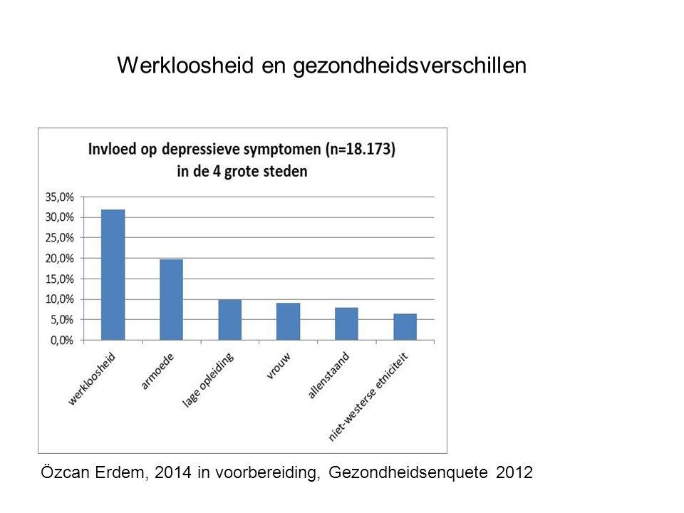 Werkloosheid en gezondheidsverschillen Özcan Erdem, 2014 in voorbereiding, Gezondheidsenquete 2012