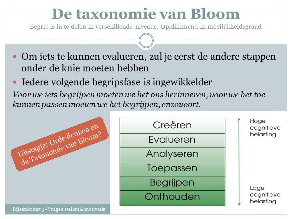 De taxonomie van Bloom Begrip is in te delen in verschillende niveaus. Opklimmend in moeilijkheidsgraad Bijeenkomst 3 - Vragen stellen & motivatie Om