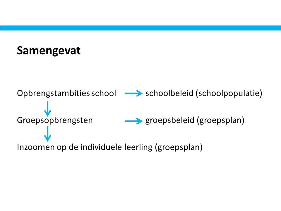 Samengevat Opbrengstambities school schoolbeleid (schoolpopulatie) Groepsopbrengsten groepsbeleid (groepsplan) Inzoomen op de individuele leerling (gr