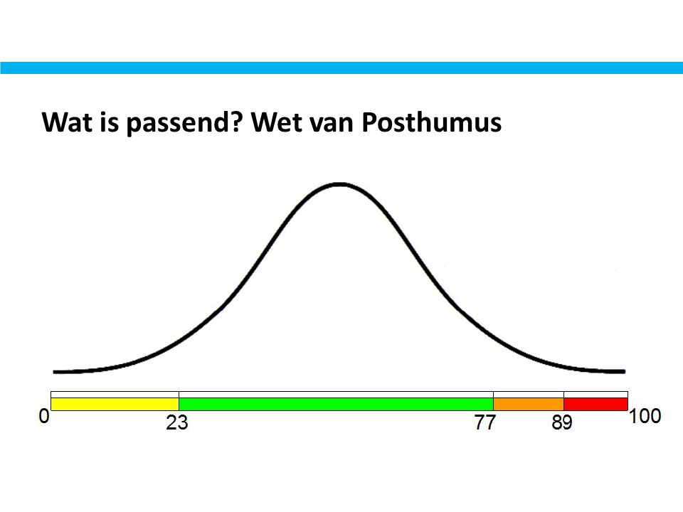 Wat is passend? Wet van Posthumus