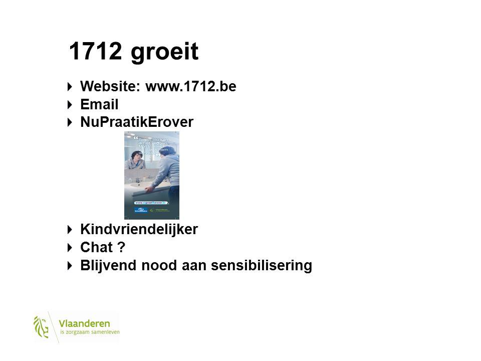 1712 groeit Website: www.1712.be Email NuPraatikErover Kindvriendelijker Chat ? Blijvend nood aan sensibilisering