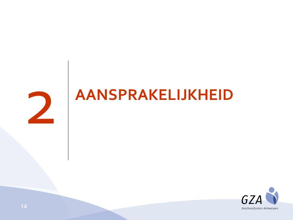 AANSPRAKELIJKHEID 2 14