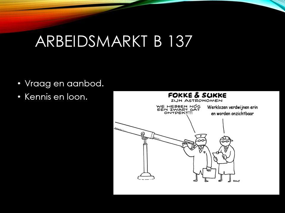 ARBEIDSMARKT B 137 Vraag en aanbod. Kennis en loon.