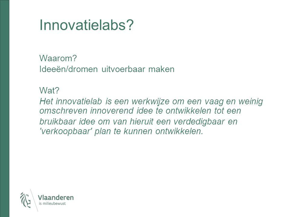 Innovatielabs? Waarom? Ideeën/dromen uitvoerbaar maken Wat? Het innovatielab is een werkwijze om een vaag en weinig omschreven innoverend idee te ontw