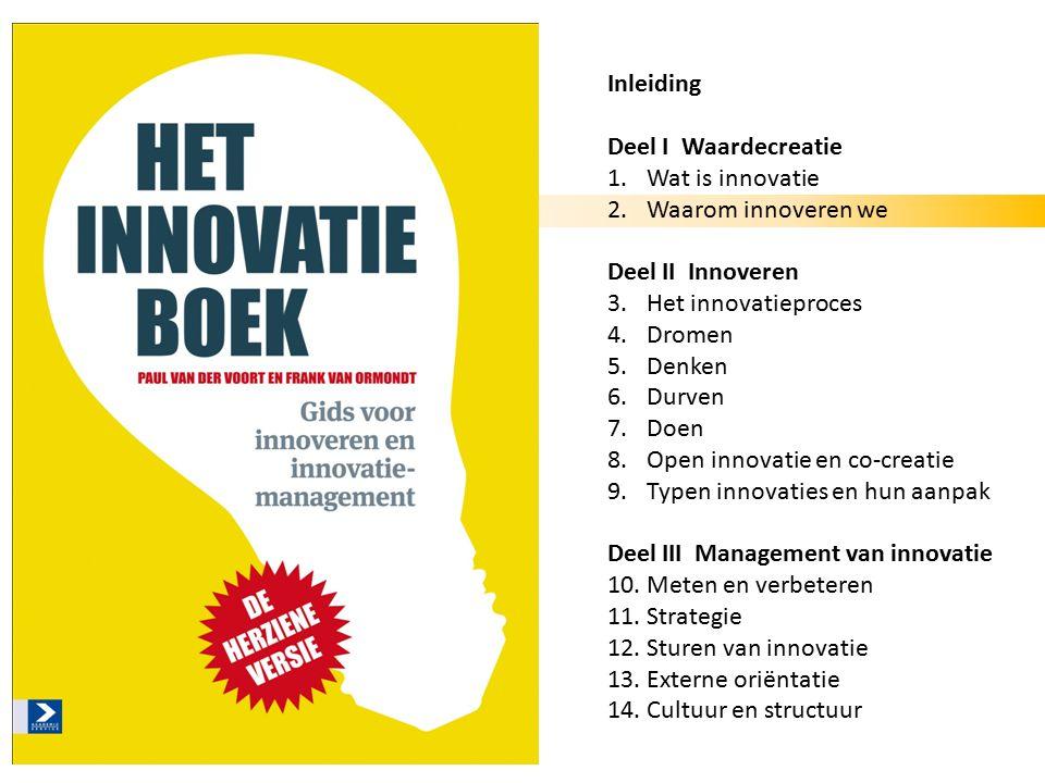 Het innovatieboekWaarom innoveren we? Deel 1: Waardecreatie