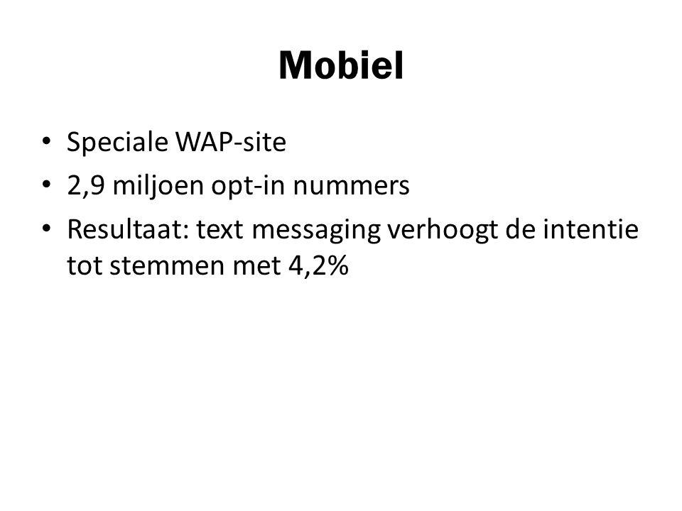 Mobiel Speciale WAP-site 2,9 miljoen opt-in nummers Resultaat: text messaging verhoogt de intentie tot stemmen met 4,2%