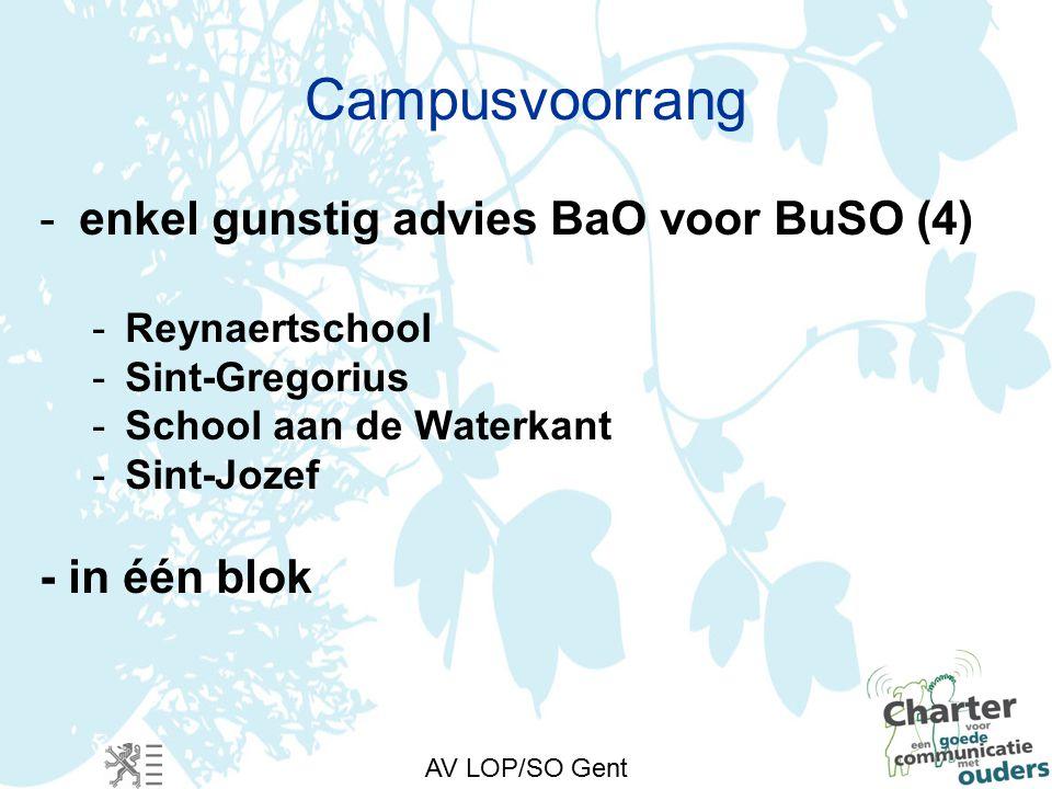 Campusvoorrang -enkel gunstig advies BaO voor BuSO (4) -Reynaertschool -Sint-Gregorius -School aan de Waterkant -Sint-Jozef - in één blok