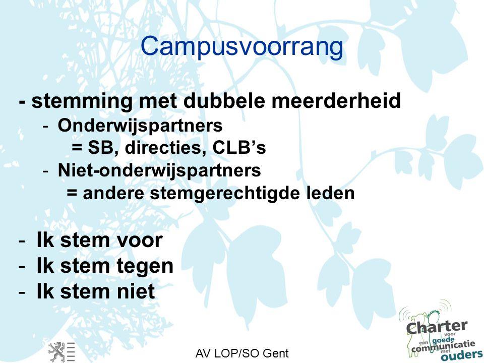 AV LOP/SO Gent Campusvoorrang - stemming met dubbele meerderheid -Onderwijspartners = SB, directies, CLB's -Niet-onderwijspartners = andere stemgerechtigde leden -Ik stem voor -Ik stem tegen -Ik stem niet