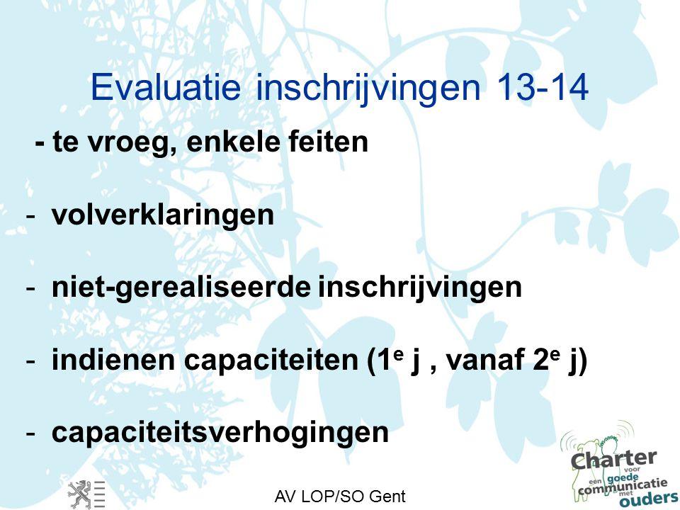 AV LOP/SO Gent Evaluatie inschrijvingen 13-14 - te vroeg, enkele feiten -volverklaringen -niet-gerealiseerde inschrijvingen -indienen capaciteiten (1 e j, vanaf 2 e j) -capaciteitsverhogingen