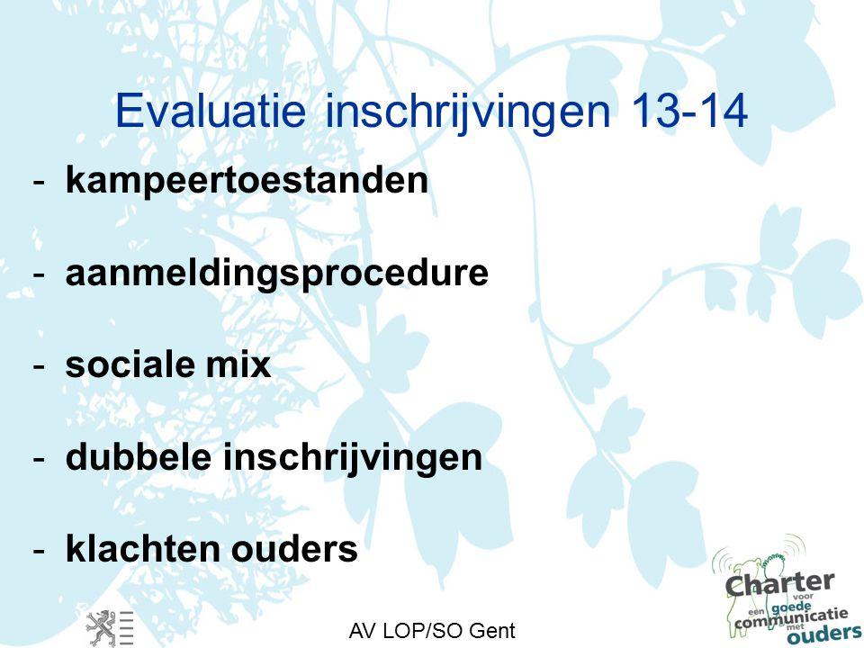 AV LOP/SO Gent Evaluatie inschrijvingen 13-14 -kampeertoestanden -aanmeldingsprocedure -sociale mix -dubbele inschrijvingen -klachten ouders
