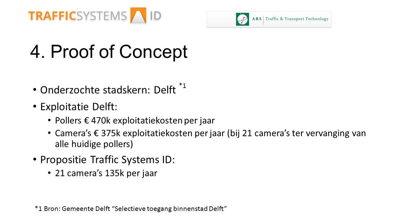 4. Proof of Concept Onderzochte stadskern: Delft Exploitatie Delft: Pollers € 470k exploitatiekosten per jaar Camera's € 375k exploitatiekosten per ja