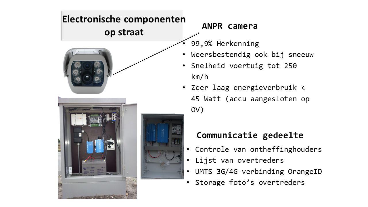 Electronische componenten op straat ANPR camera Communicatie gedeelte 99,9% Herkenning Weersbestendig ook bij sneeuw Snelheid voertuig tot 250 km/h Ze