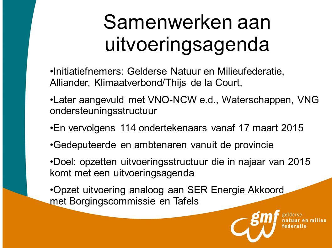 Samenwerken aan uitvoeringsagenda Initiatiefnemers: Gelderse Natuur en Milieufederatie, Alliander, Klimaatverbond/Thijs de la Court, Later aangevuld m