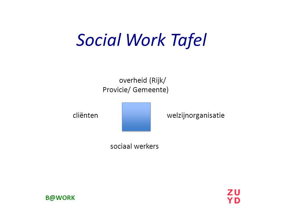 Social Work Tafel B@WORK overheid (Rijk/ Provicie/ Gemeente) welzijnorganisatie sociaal werkers cliënten