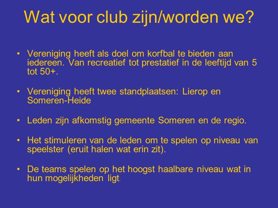 Wat voor club zijn/worden we? Vereniging heeft als doel om korfbal te bieden aan iedereen. Van recreatief tot prestatief in de leeftijd van 5 tot 50+.