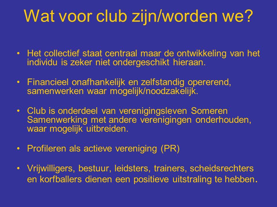 Wat voor club zijn/worden we? Het collectief staat centraal maar de ontwikkeling van het individu is zeker niet ondergeschikt hieraan. Financieel onaf