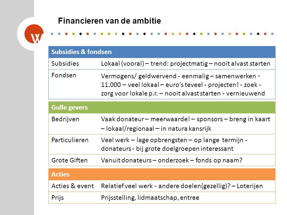 Subsidies & fondsen SubsidiesLokaal (vooral) – trend: projectmatig – nooit alvast starten Fondsen Vermogens/ geldwervend - eenmalig – samenwerken - 11.000 – veel lokaal – euro's teveel - projecten.