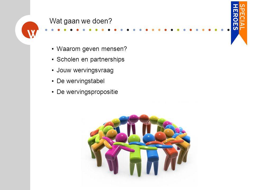 Waarom geven mensen? Scholen en partnerships Jouw wervingsvraag De wervingstabel De wervingspropositie Wat gaan we doen?