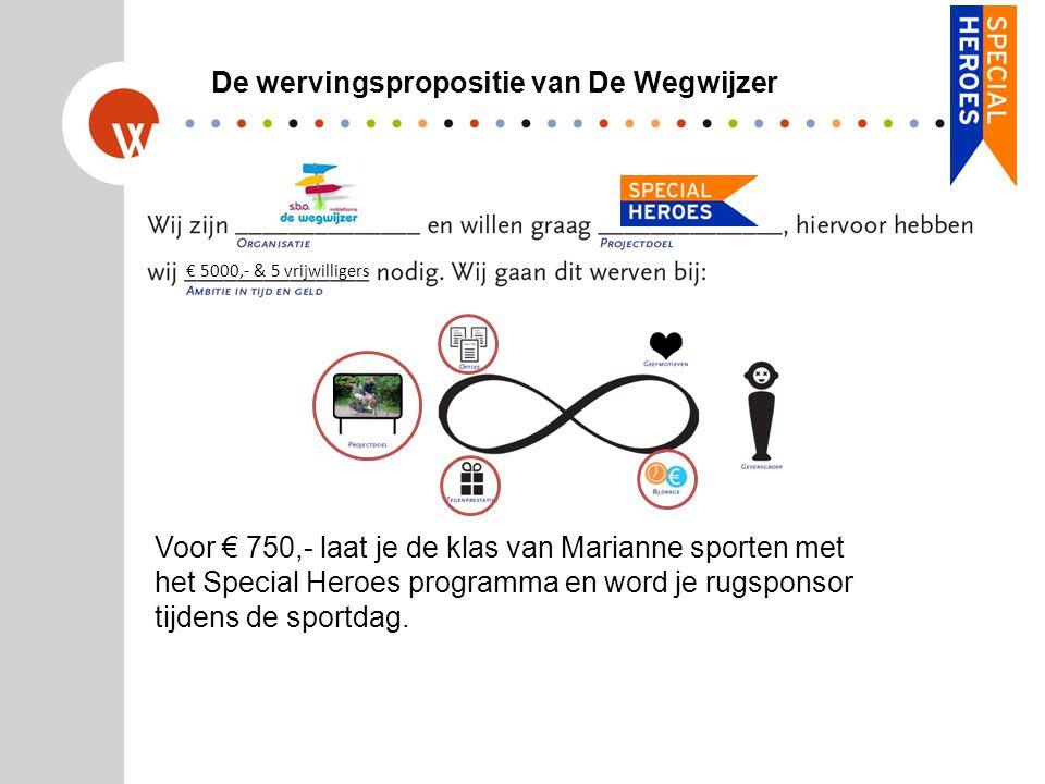 De wervingspropositie van De Wegwijzer Voor € 750,- laat je de klas van Marianne sporten met het Special Heroes programma en wordt je rugsponsor tijdens de sportdag.