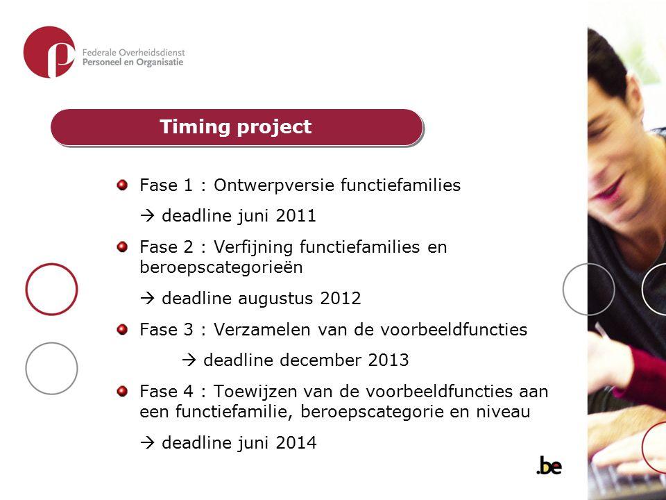 Fase 1 : Ontwerpversie functiefamilies  deadline juni 2011 Fase 2 : Verfijning functiefamilies en beroepscategorieën  deadline augustus 2012 Fase 3