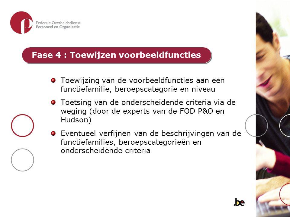 Toewijzing van de voorbeeldfuncties aan een functiefamilie, beroepscategorie en niveau Toetsing van de onderscheidende criteria via de weging (door de