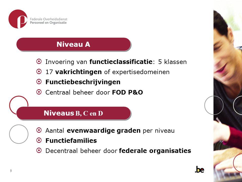 Niveau A Niveaus B, C en D  Aantal evenwaardige graden per niveau  Functiefamilies  Decentraal beheer door federale organisaties  Invoering van fu